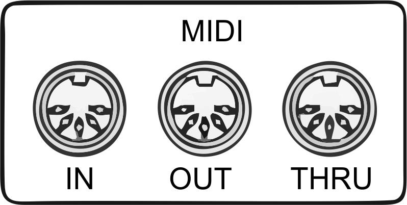 guia midi basico MIDI BASICO 2 - Guía de MIDI Básico