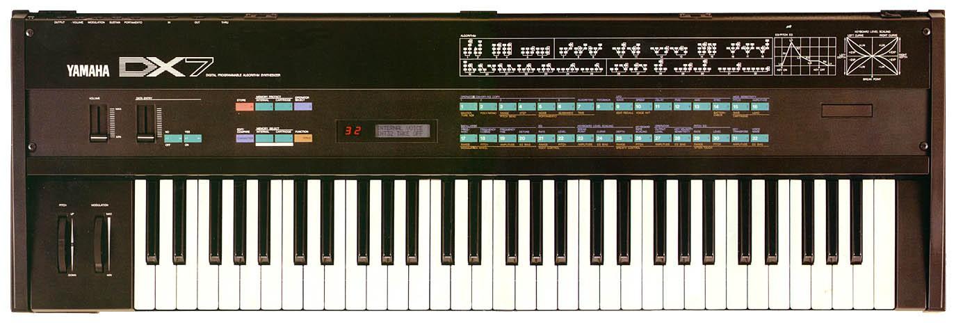 guia midi basico MIDI BASICO 6 - Guía de MIDI Básico