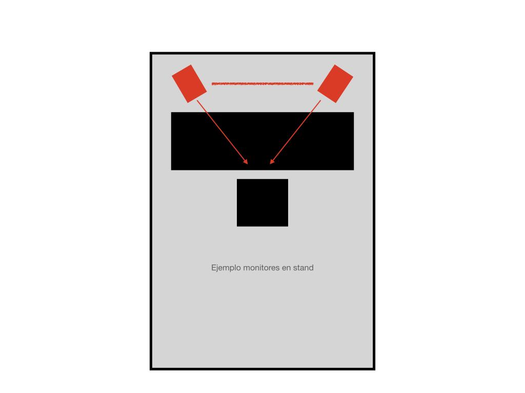 Paneles acusticos diy.001 - Home Studio. Componentes Básicos y Acondicionamiento
