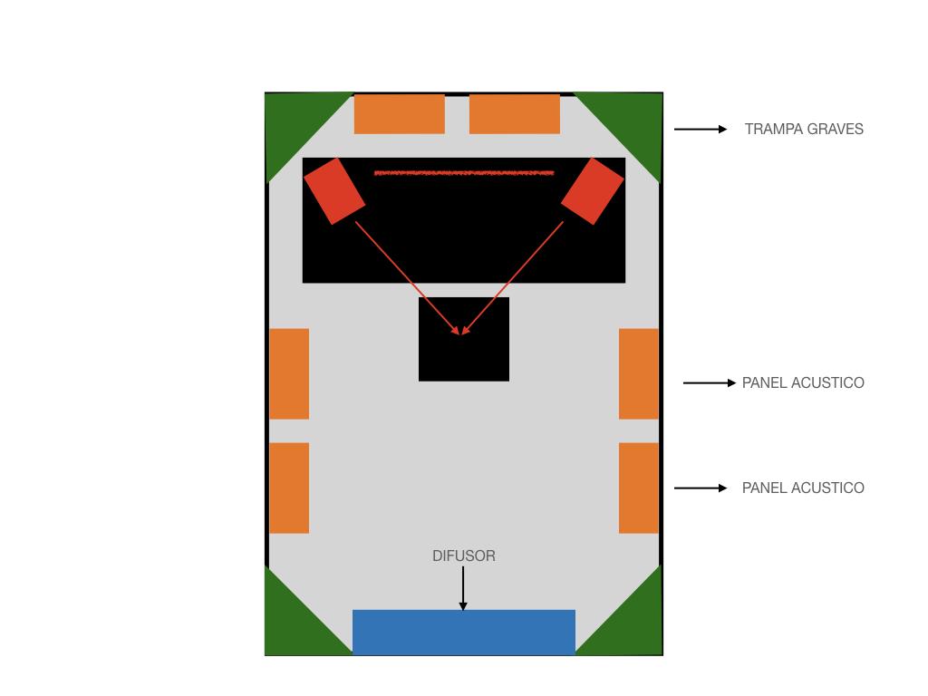 RESULTADOI.004 - Home Studio. Componentes Básicos y Acondicionamiento